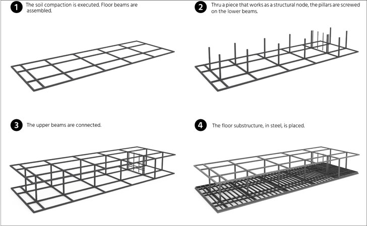 """making1 SysHaus Arthur Casas Design prefabricated homes indiaartndesign"""